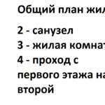 Номер 1 этаж