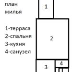 Фото номера 2 этажа, общая планировка