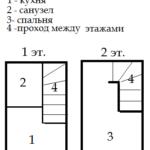 Домик эконом обща планировка жилья