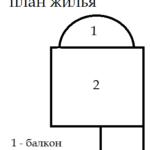 Общая планировка жилья